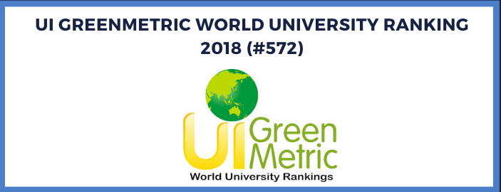UI GreenMetric